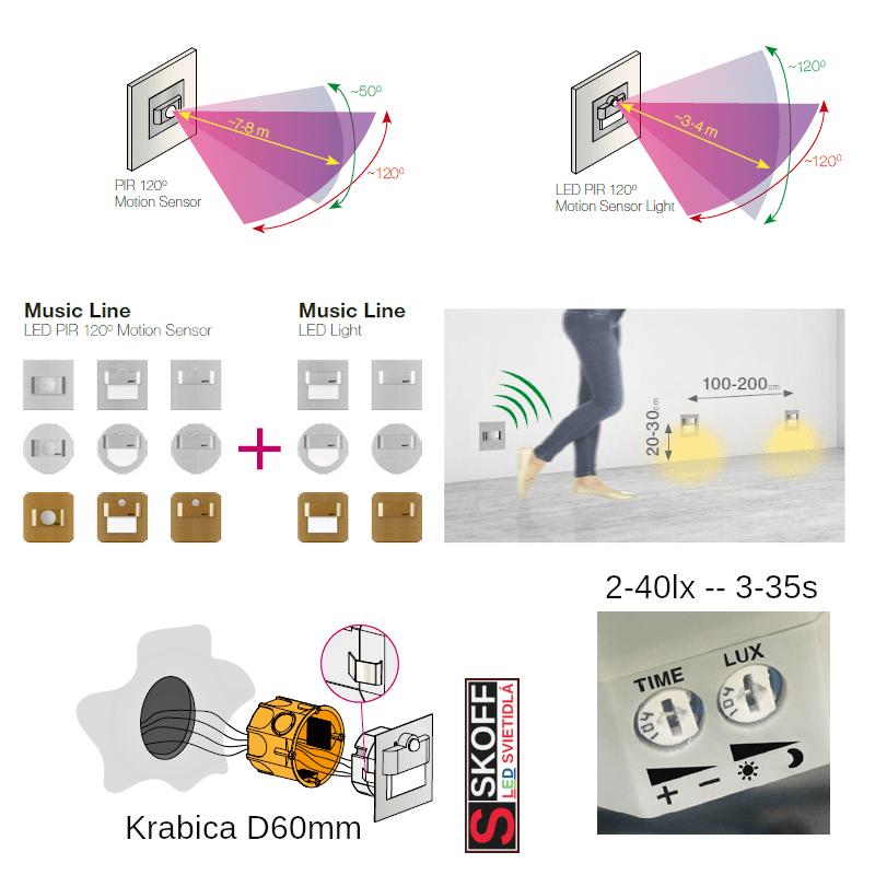 SKOFF RUEDA LED PIR MOTION SENSOR LIGHT Vstavané senzorové svietidlo BIELE LED 2.4W 3800K 230V/AC IP20